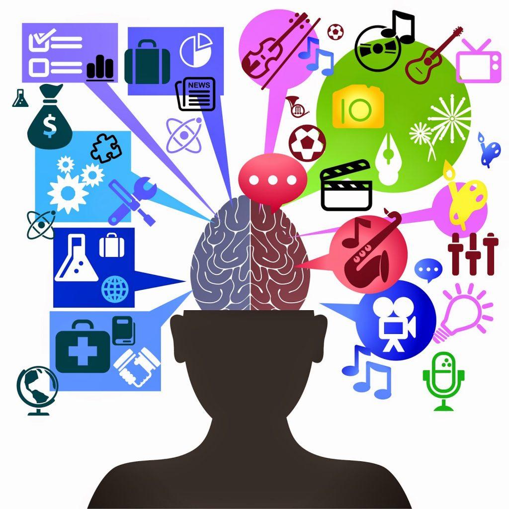 ทฤษฎีหมวก 6 ใบกับการใช้ พัฒนาความคิด